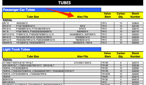 Tire tube size fitments update ken jones tire blog