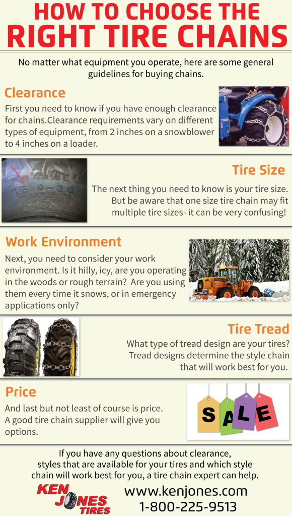 How to Buy Tire Chains 101