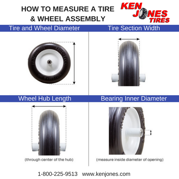Infographic on how to measure a tire & wheel assembly
